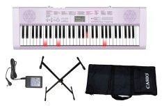 Keyboards Amp Pianos