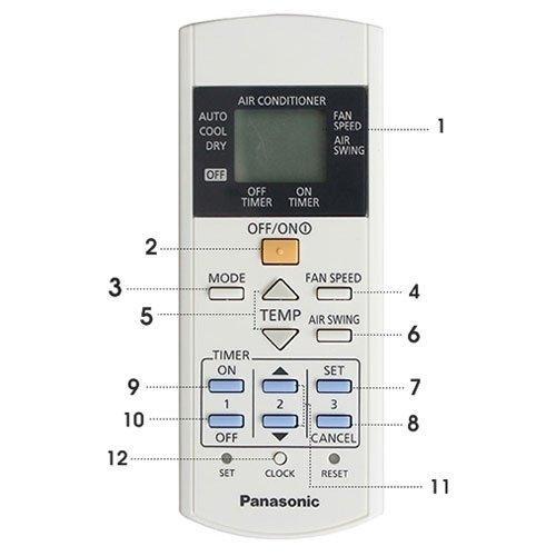 Remote dành cho máy lạnh Panasonic 1 chiều (Cơ)