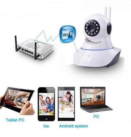 Camera HD Wireless IP quan sát và báo động Hola - xoay 360 độ 3