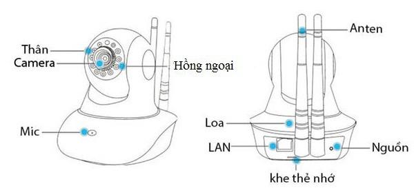 Camera HD Wireless IP quan sát và báo động Hola - xoay 360 độ 7