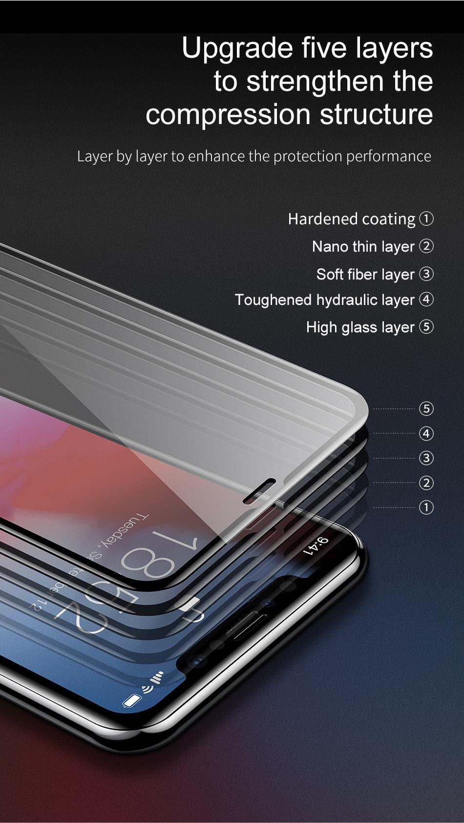 Miếng dán kính cường lực Full 3D cho iPhone  11 - 11 Pro - 11 Pro Max - iPhone X - Xs - Xs Max - XR hiệu TOTU