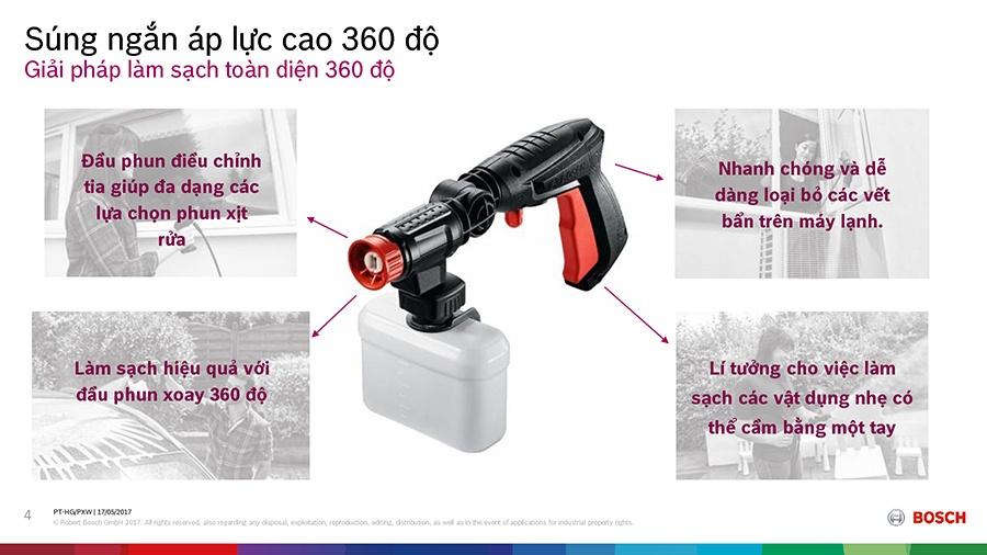 Súng ngắn áp lực cao 360 độ Bosch