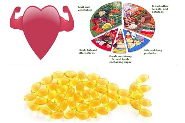 Viên uống dầu cá Omega 3-6-9 Member's Mark Suppots Heart Health 325 viên của Mỹ