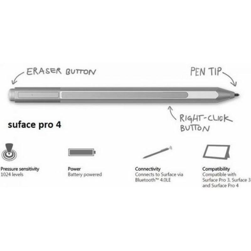 Surface Pen Pro 4 (Silver)