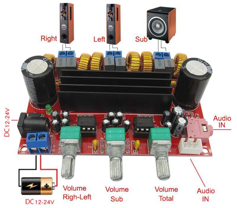 Mạch khuếch đại âm thanh,mạch tăng âm classD 2.1 2x50W + 100W