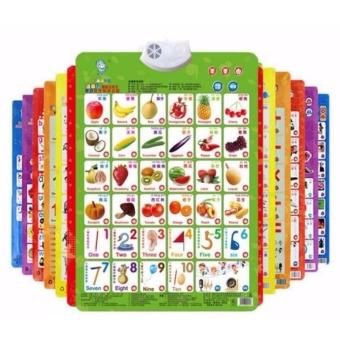 Bảng học tiếng anh chủ để hoa quả dành cho bé -AL