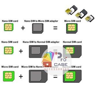 Bộ chuyển đổi Sim - Nano Sim Adapter