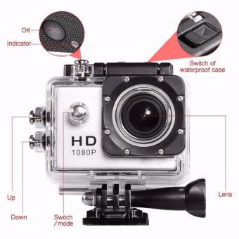 Shop bán Camera hành trình thể thao Full HD 1080