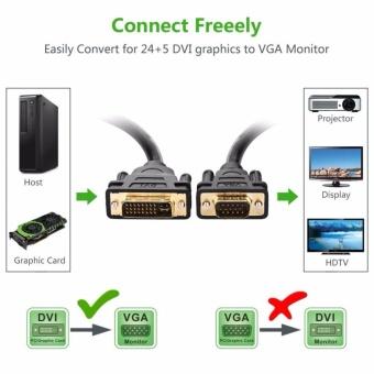 Cáp DVI-I 24+5 to VGA 1.5M Ugreen 11617