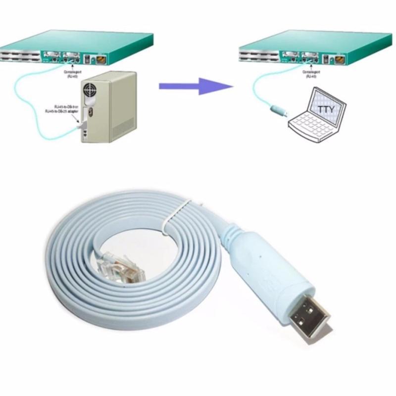 Bảng giá Cáp lập trình Console USB to RJ45 Phong Vũ