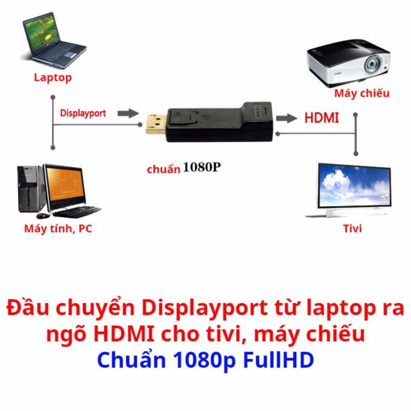 Bảng giá Đầu nối cap Displayport ra cổng HDMI FullHD cho laptop Phong Vũ