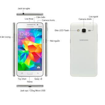 Compare Samsung Galaxy Grand Prime Price