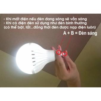 Bóng đèn LED Bulb tích điện thông minh 15W