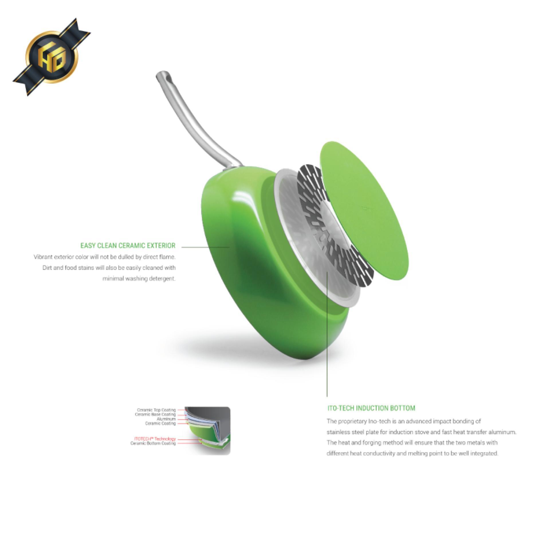 Chảo nướng Ecopan Fusion 90015 28cm