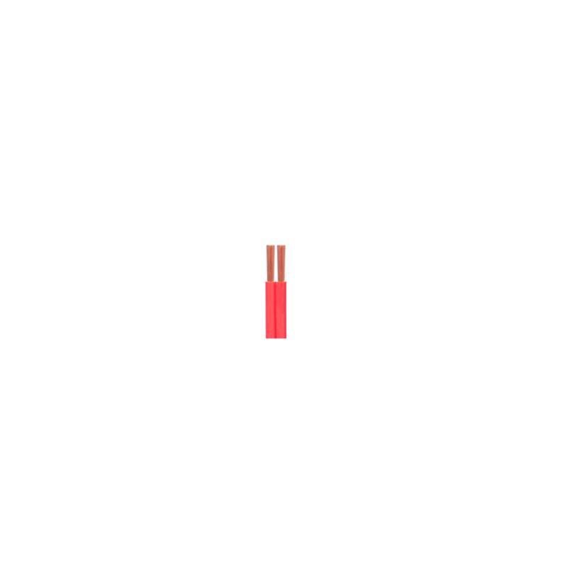 Bảng giá DÂY ĐÔI MỀM RUỘT ĐỒNG CÁCH ĐIỆN PVC - 300/500V
