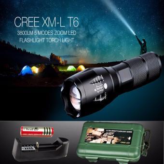 Mở đèn bin - Đèn pin siêu sáng HUNTER S26, giá rẻ nhất - BH 1 ĐỔI 1