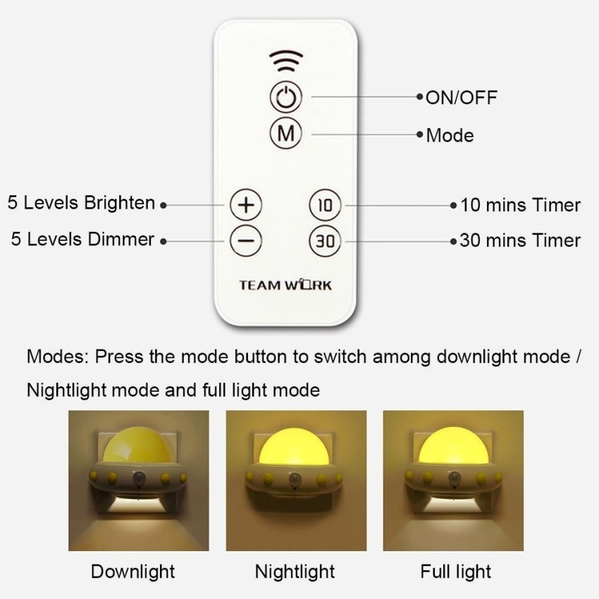 Sougou Kids Small Night Light With Timer Plug In Wall