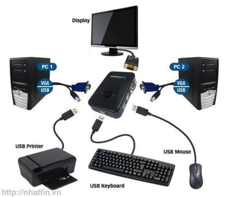 Bảng giá Bộ chia KVM 1-4 (4 CPU dùng chung 1 màn hình, 1 bộ phím, chuột) Phong Vũ